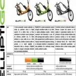 SDR-PRO katalog